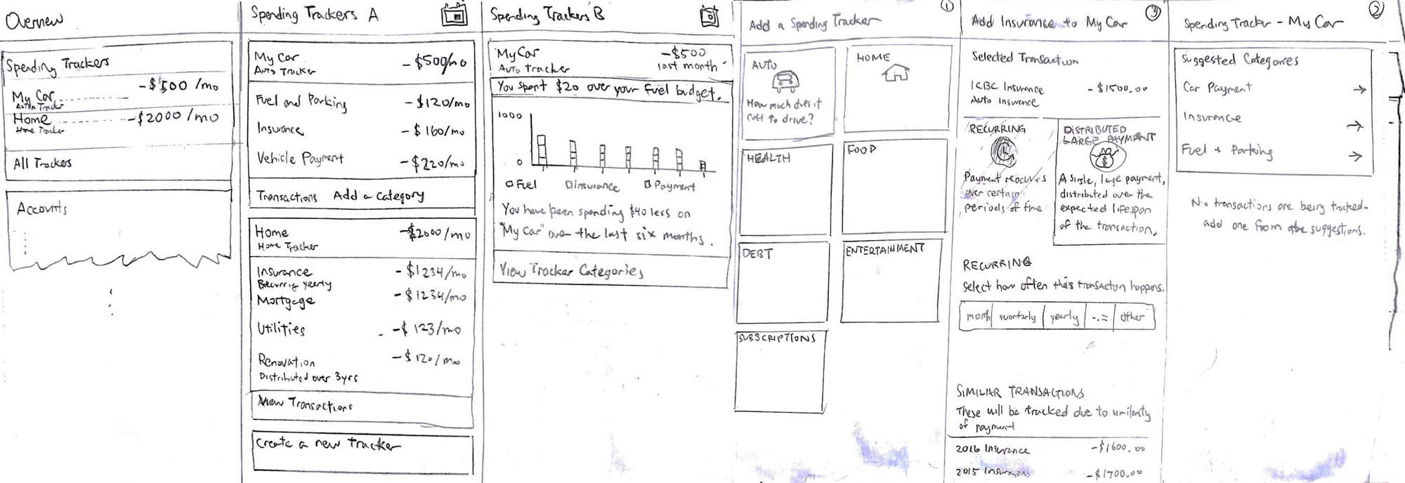 Initial wireframing for a previous iteration